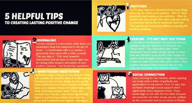 Five Steps – Niki Flow